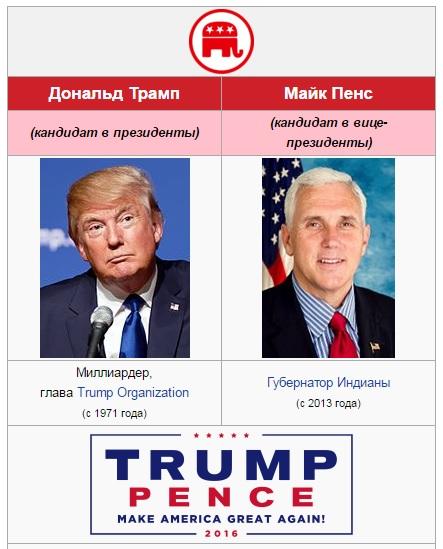 respublikanskaya_partiya
