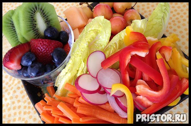Правильное питание для похудения в домашних условиях 3