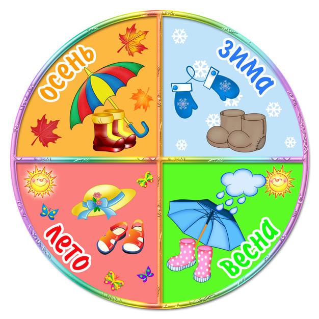 Картинки для детей для детского сада - подборка разных прикольных картинок 13