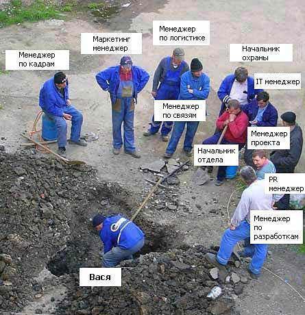 Прикольные картинки с надписями про работу - очень смешные 7