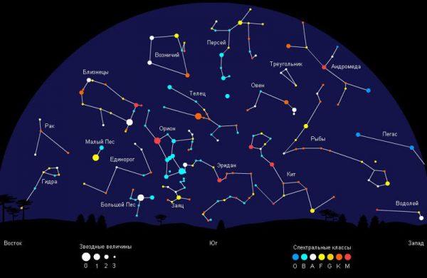 Карта звездного неба с названиями созвездий - описание 3