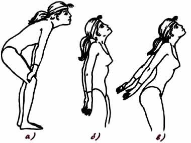 Дыхательная гимнастика для похудения бодифлекс - описание, видео 1
