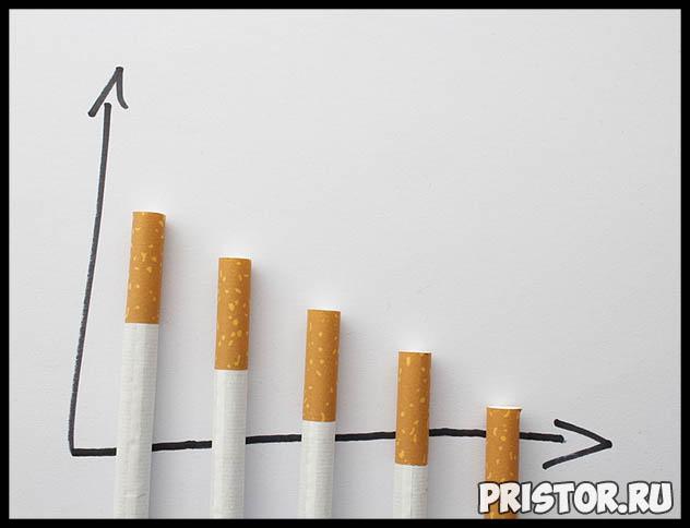 Как бросить курить самостоятельно в домашних условиях 3