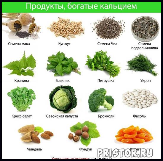12 продуктов с содержанием кальция - список лучших продуктов 3