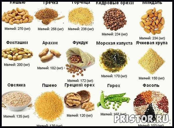 12 продуктов с высоким содержанием магния - лучшие продукты 2