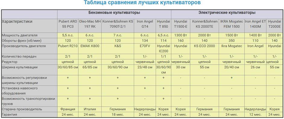Недорогие автобусные туры на Черное море из Нижнего