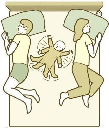 Как помочь ребенку уснуть - лучшие способы и советы 3