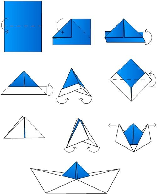 Как сделать кораблик из бумаги - пошаговая инструкция 1