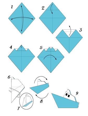 Как сделать кораблик из бумаги - пошаговая инструкция 3