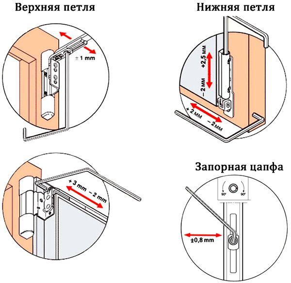 Как починить пластиковое окно самостоятельно - варианты ремонта 2