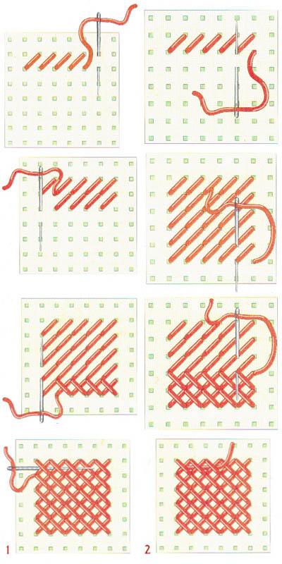 Как правильно вышивать крестиком для начинающих - рекомендации 2