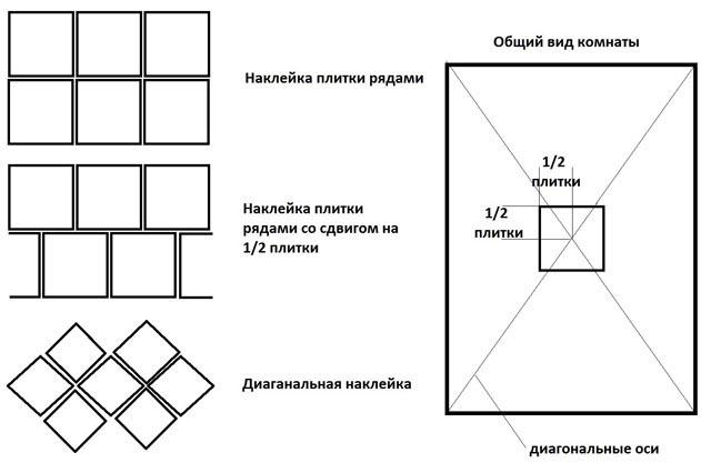 Как правильно наклеить потолочную плитку - советы и секреты 2