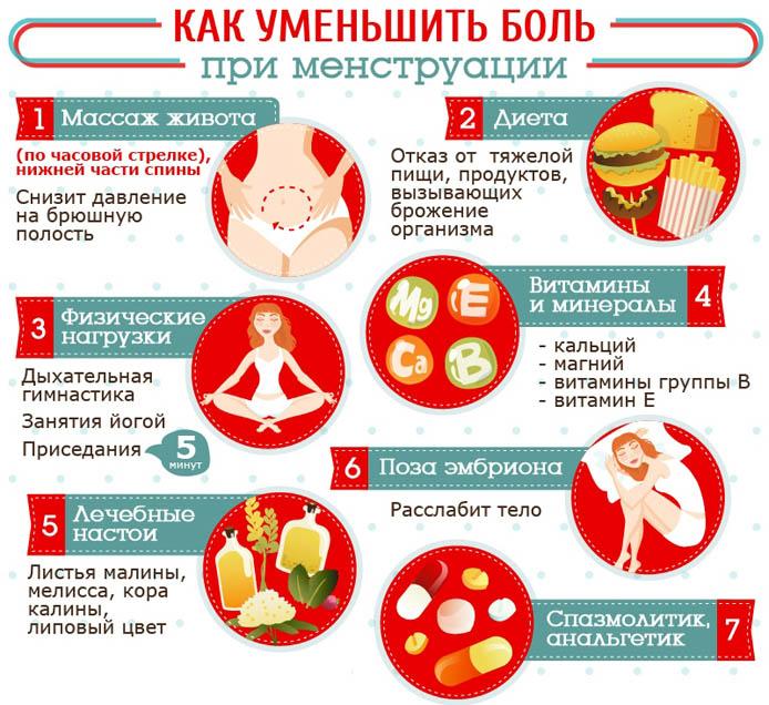Как избавиться от боли во время месячных - эффективные способы 3