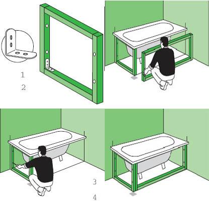 Как сделать экран для ванны своими руками - лучшие способы и советы 5