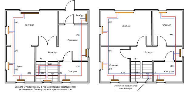Монтаж системы отопления в коттедже своими руками. Схема и руководство 10