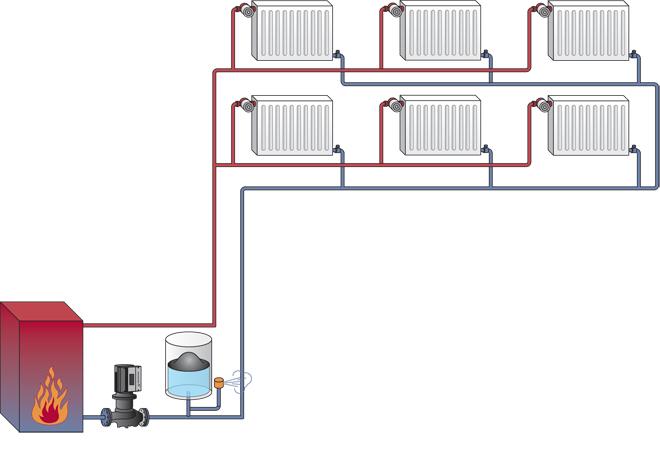 Монтаж системы отопления в коттедже своими руками. Схема и руководство 7