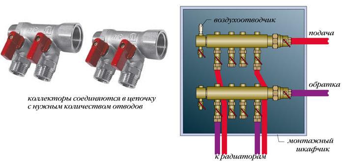 Монтаж системы отопления в коттедже своими руками. Схема и руководство 8