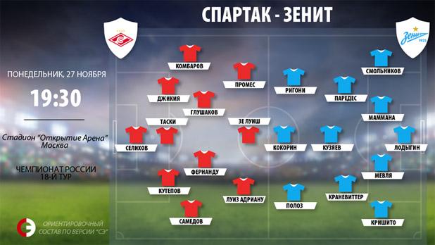Спартак - Зенит (31) 27 ноября. Счет матча, голы, спортивные новости 1