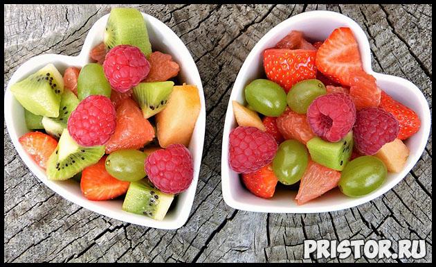 продукты помогающие похудеть в ляшках