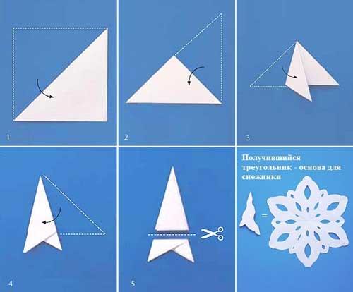 Как сделать снежинку из бумаги своими руками - лучшие схемы и варианты 1