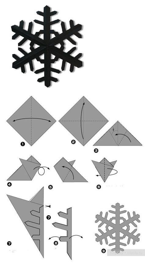 Как сделать снежинку из бумаги своими руками - лучшие схемы и варианты 24