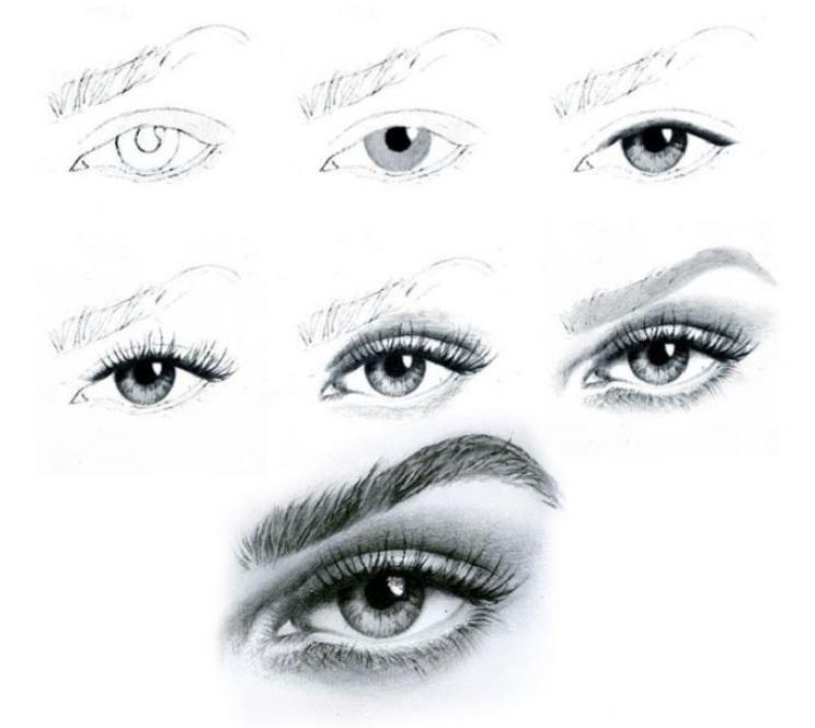 Картинки для срисовки глаза девушек и парней - красивые и прикольные 13