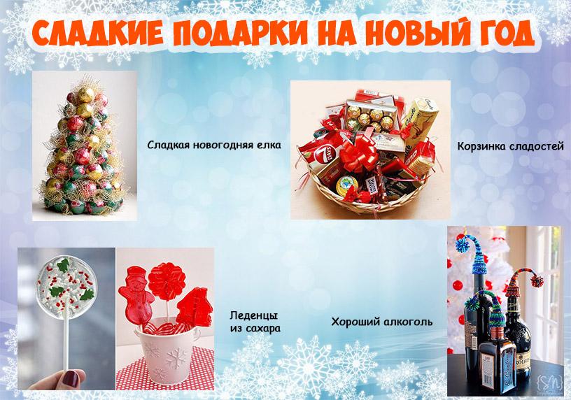 Что подарить на Новый год 2018 - идеи и варианты для подарков 3
