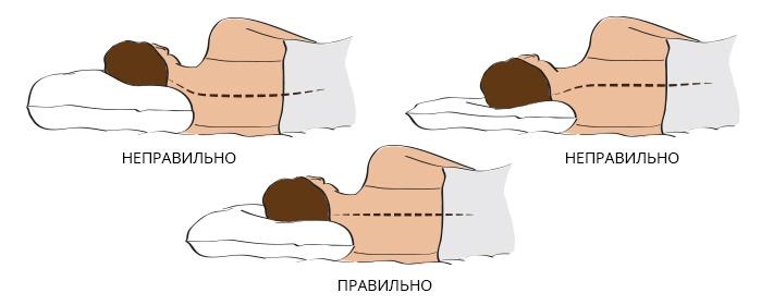 Как выбрать полезную подушку для сна - лучшие советы и способы 3