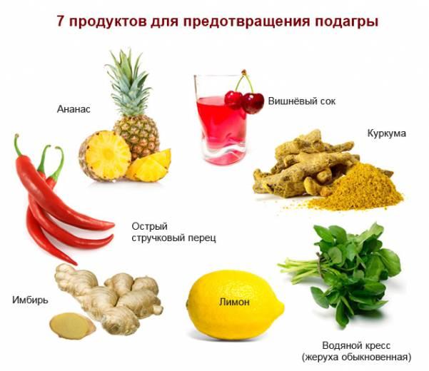 Как правильно питаться при подагре - основные советы и продукты 2