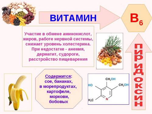 Польза витамина В6 для организма человека - главные свойства 2