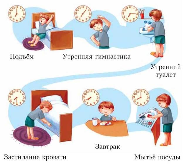 Режим дня - красивые картинки для детей для детского сада 2