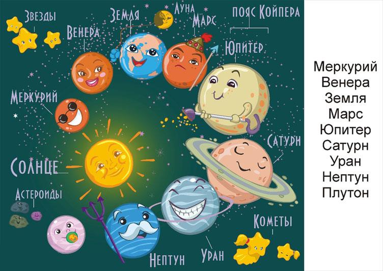 Скачать бесплатно Планета Земля картинки для детей - подборка 3