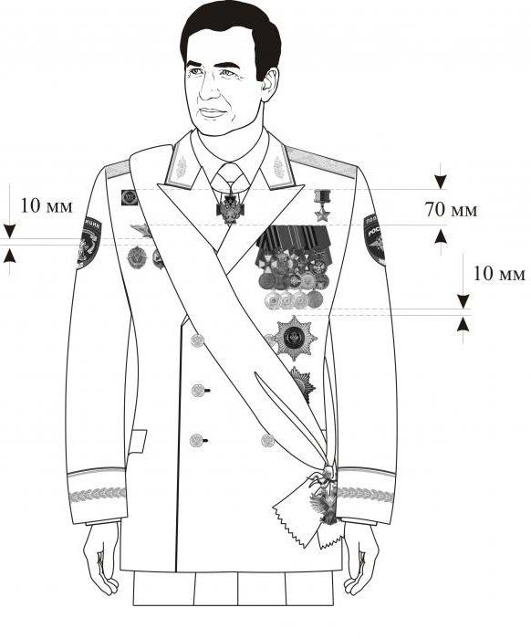 Как правильно вешать медали и ордена на китель 1