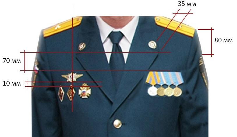 Как правильно вешать медали и ордена на китель 3