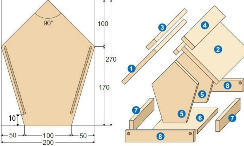 Как сделать кормушку для птиц своими руками - идеи из дерева, бутылки, коробок 13