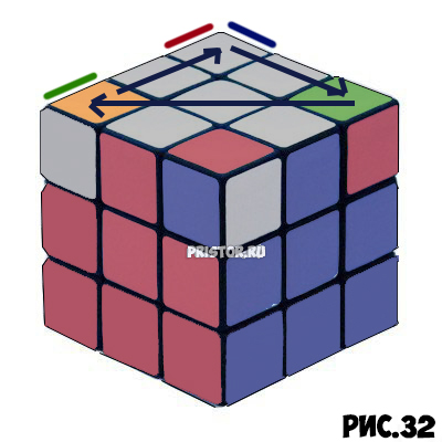 Как собрать Кубик Рубика 3х3 для начинающих - схема с фото, алгоритм 40