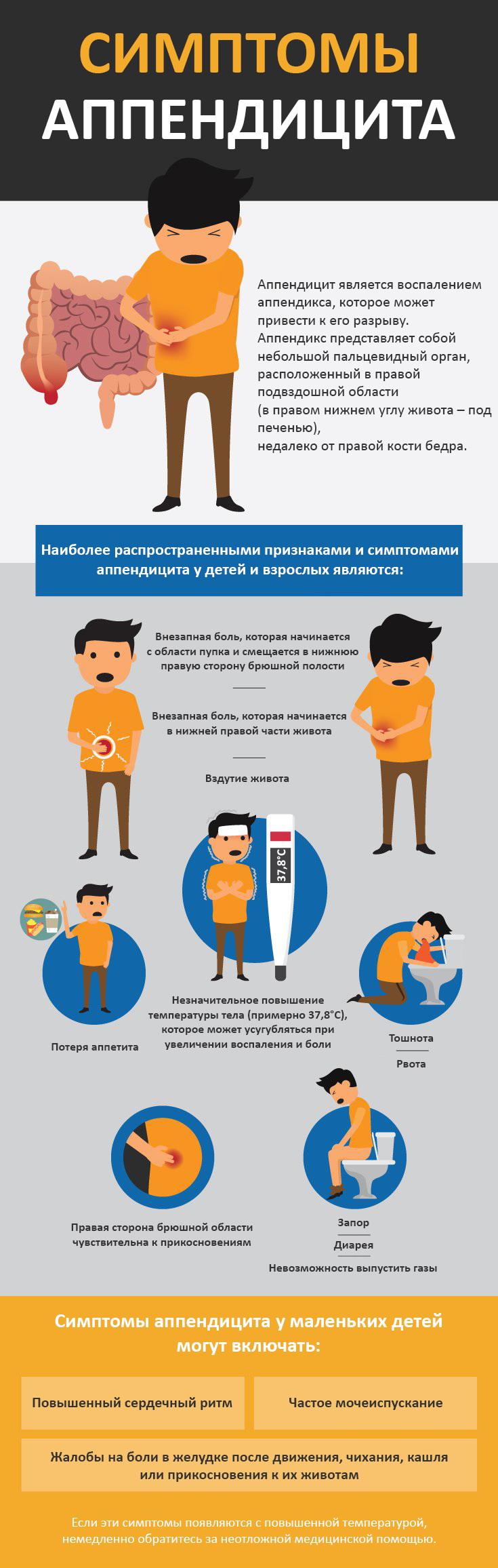 Аппендицит - симптомы, причины, признаки, народные средства 2