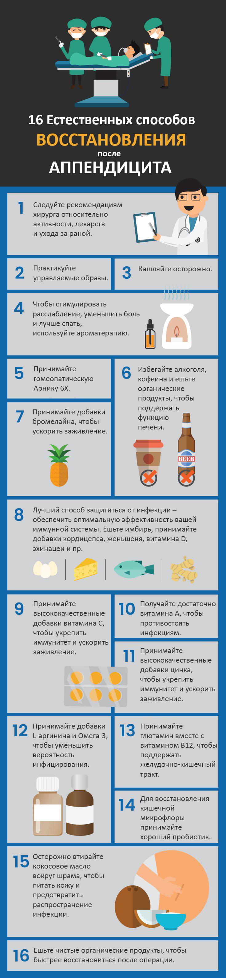 Аппендицит - симптомы, причины, признаки, народные средства 3