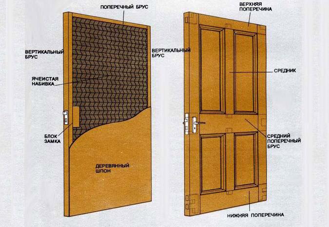 Как правильно утеплить входную дверь. Установка уплотнителя, советы 3