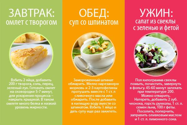 Список продуктов, что можно есть кормящей маме после родов 3
