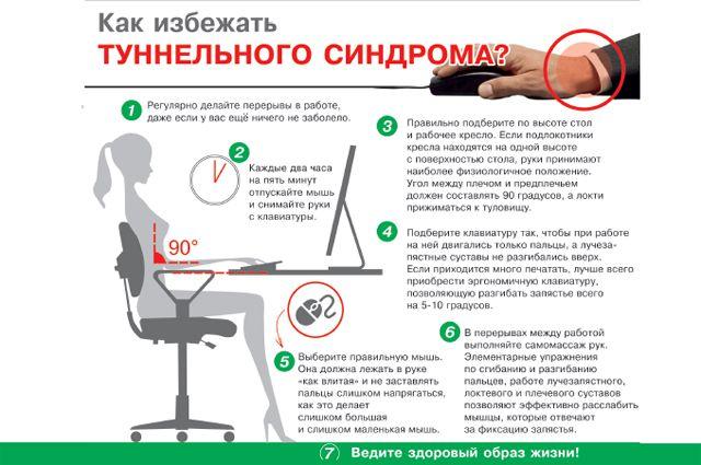 Что такое туннельный синдром Причины и упражнения для рук 3
