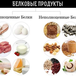 7 полезных советов по питанию для сохранения мышц 2