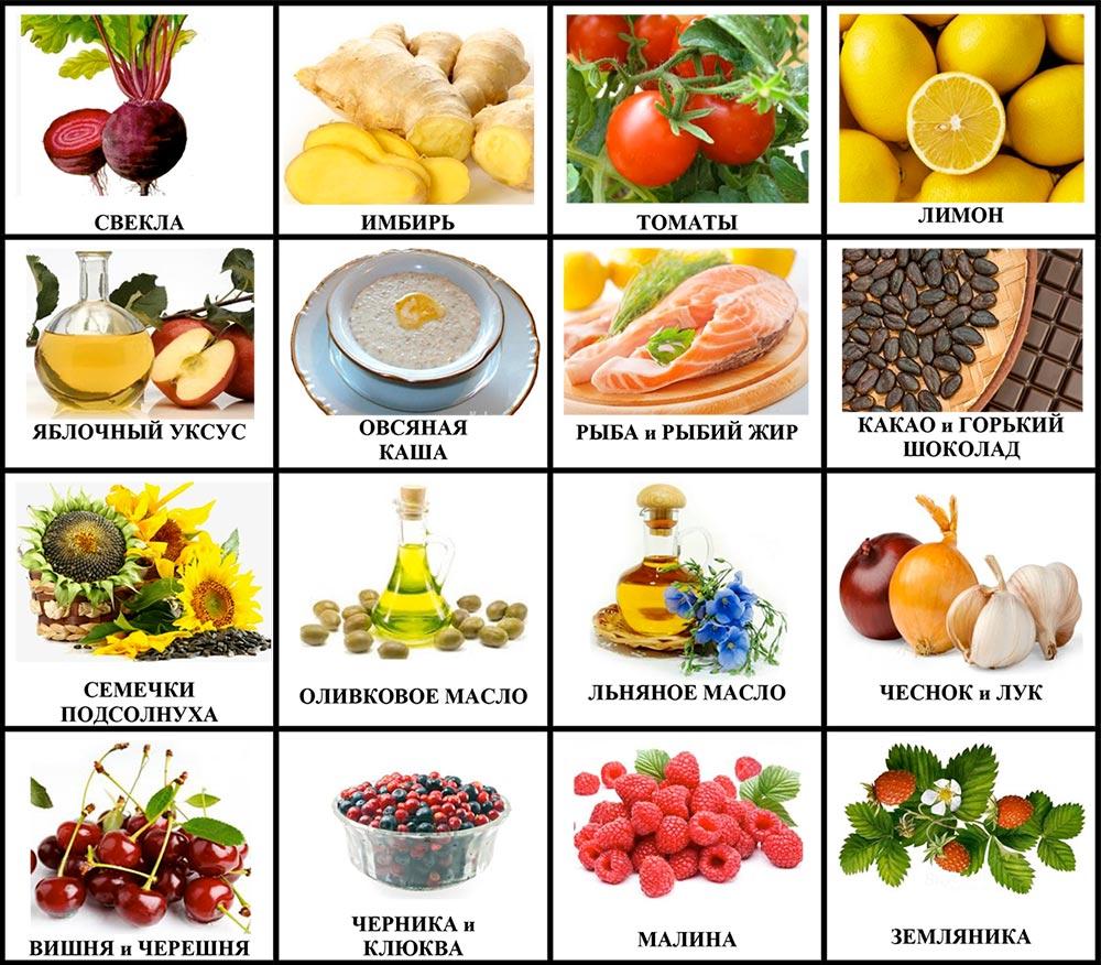 Лучшие продукты и травы, которые разжижают кровь 2