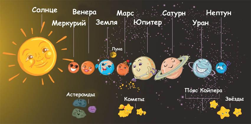 Красивые картинки - планета Земля для детей, смотреть бесплатно 9