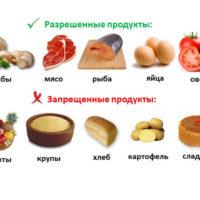 Продукты при сахарном диабете - что можно и нельзя есть 6