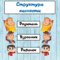 Эго-состояния по Э.Берну - Ребенок, Взрослый, Родитель 2
