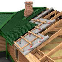 Чем лучше всего утеплить кровлю - выбор материалов для утепления крыши 1