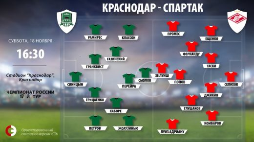Краснодар - Спартак (14) 18 ноября. Счет матча, голы, спортивные новости 1