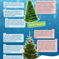 Преимущества искусственных елок - стоит ли покупать искусственные елки 1
