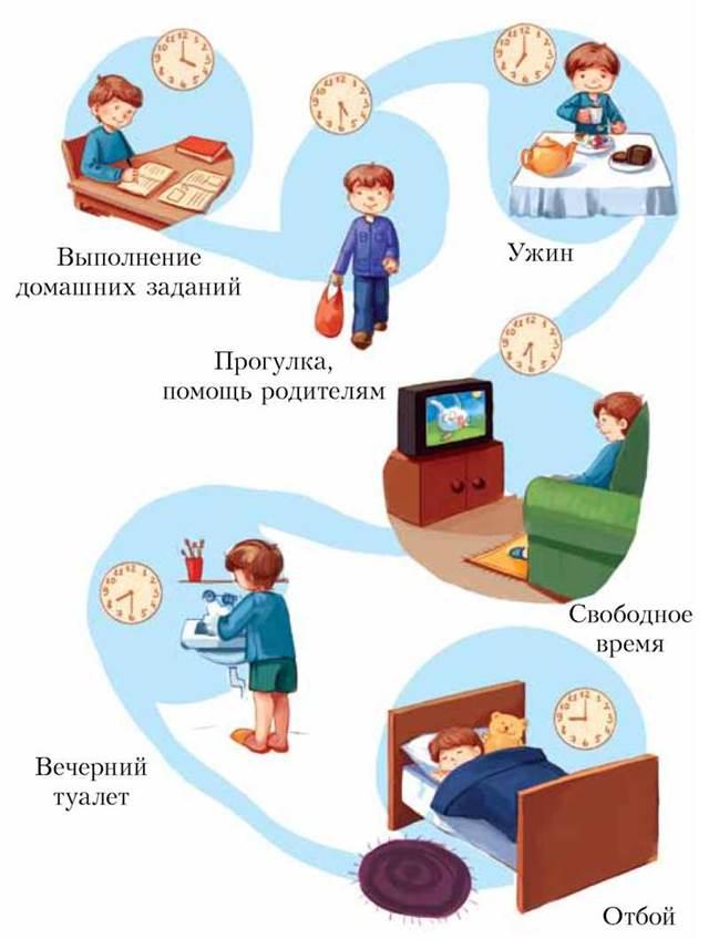 Режим дня - красивые картинки для детей для детского сада 3